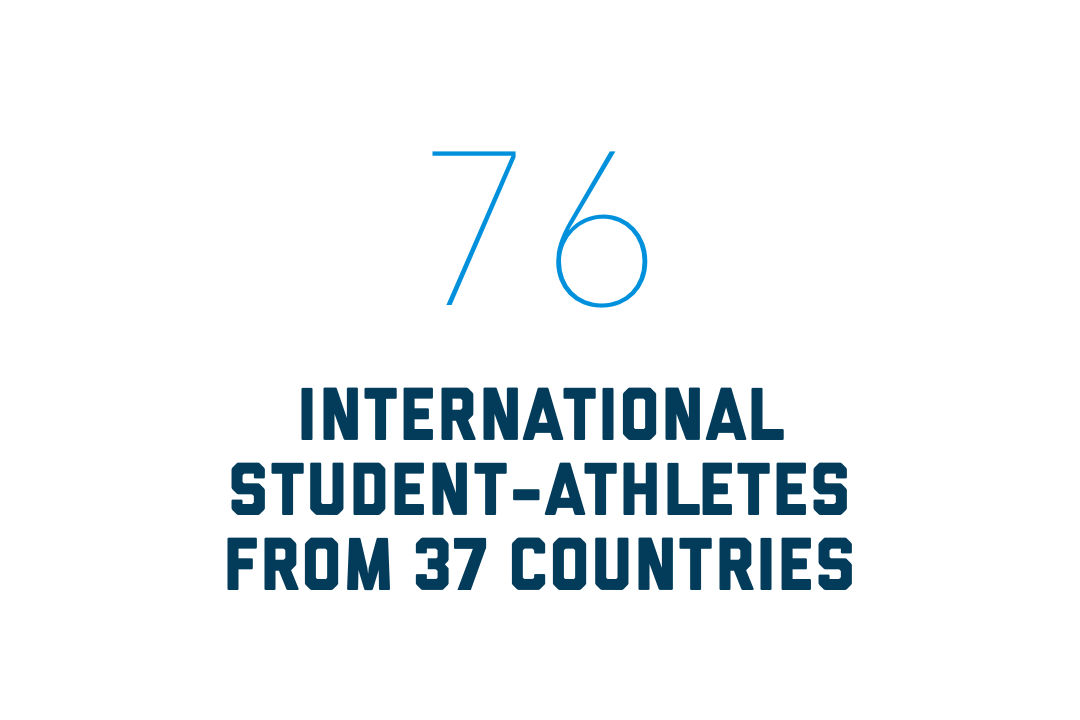 76 international student-athletes from 37 countries
