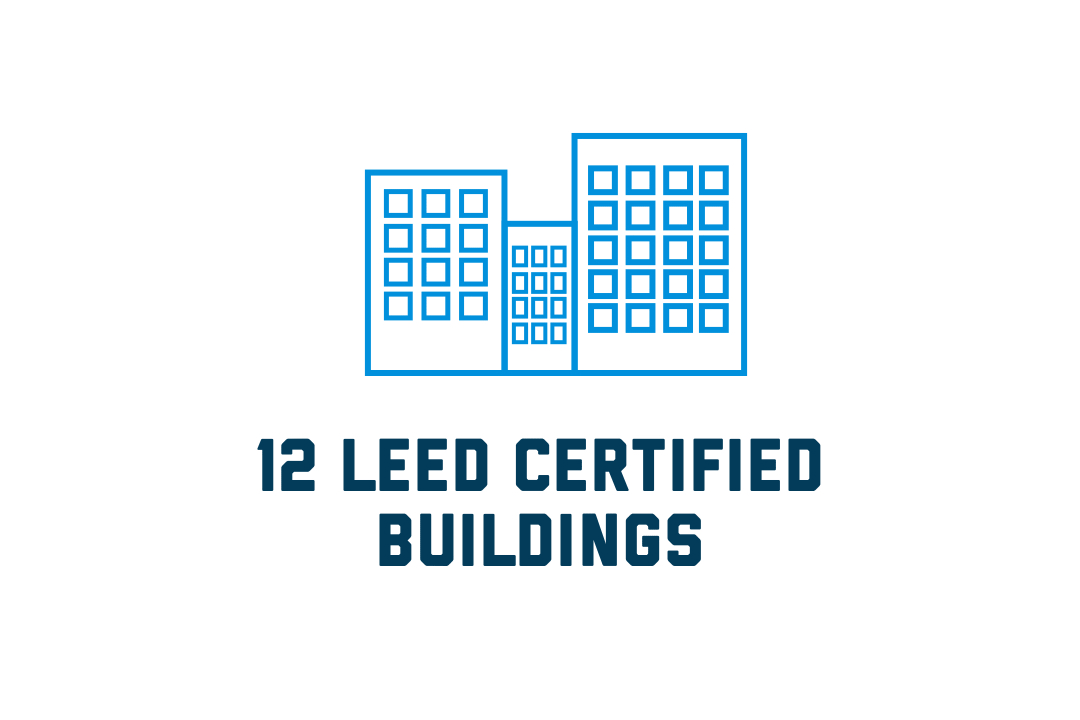 GW has 12 LEED certified buildings