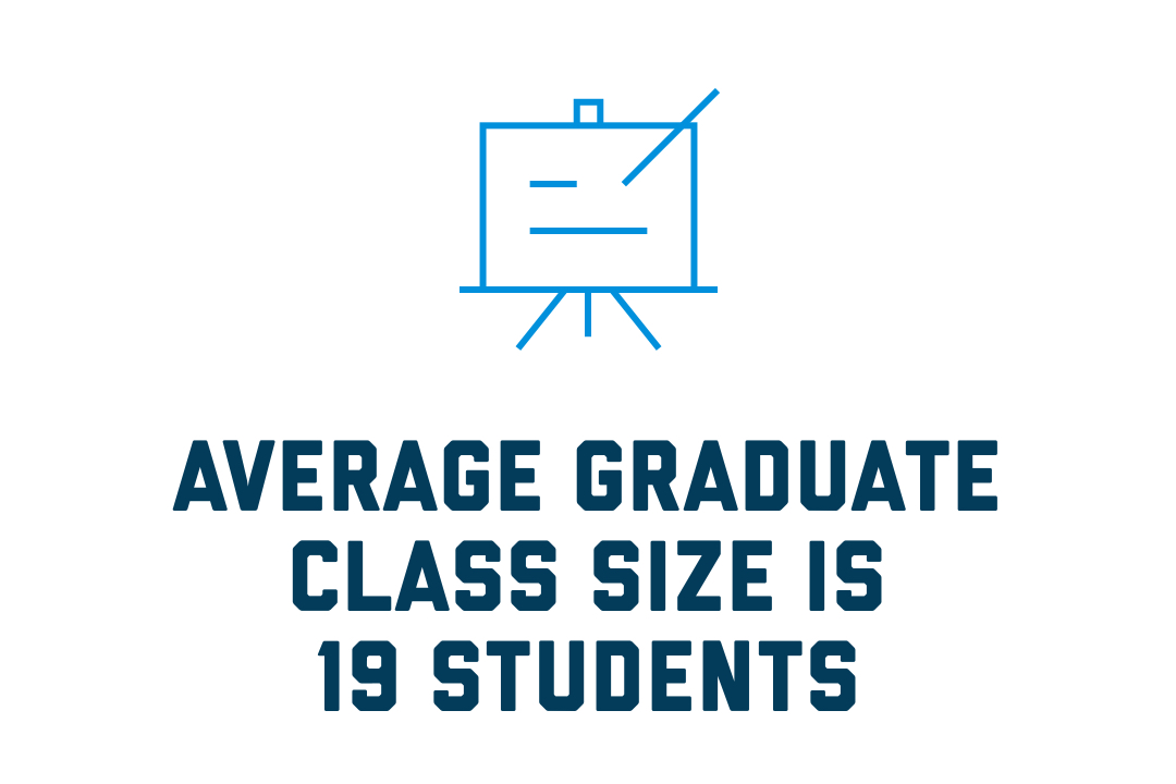 Average graduate class size is 19 students