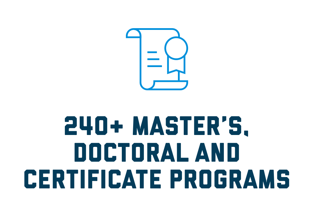 240+ master's, doctoral and certificate programs