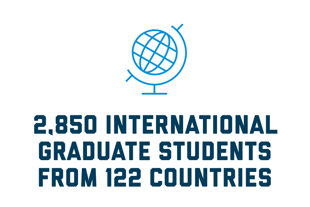 2,850 international graduate students from 122 countries