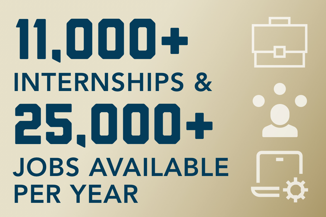 11,000+ internships, 25,000+ jobs available