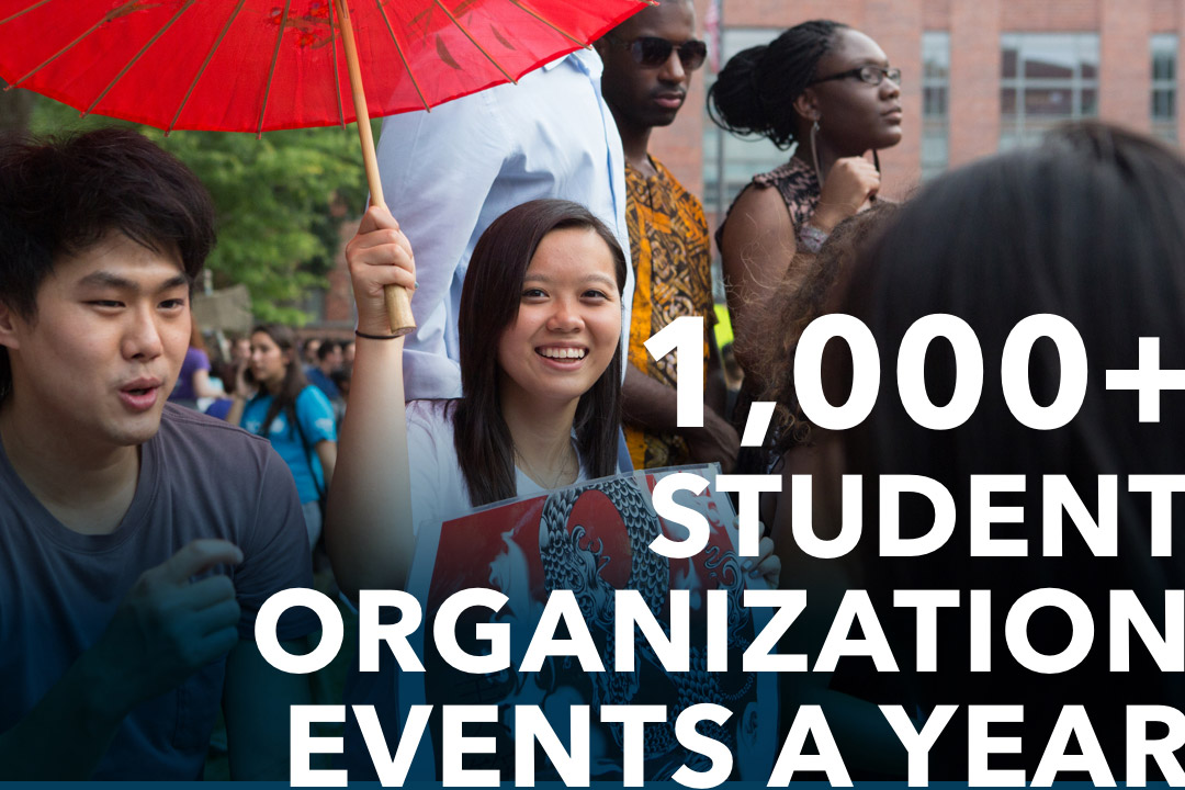 1,000+ student organization events a year