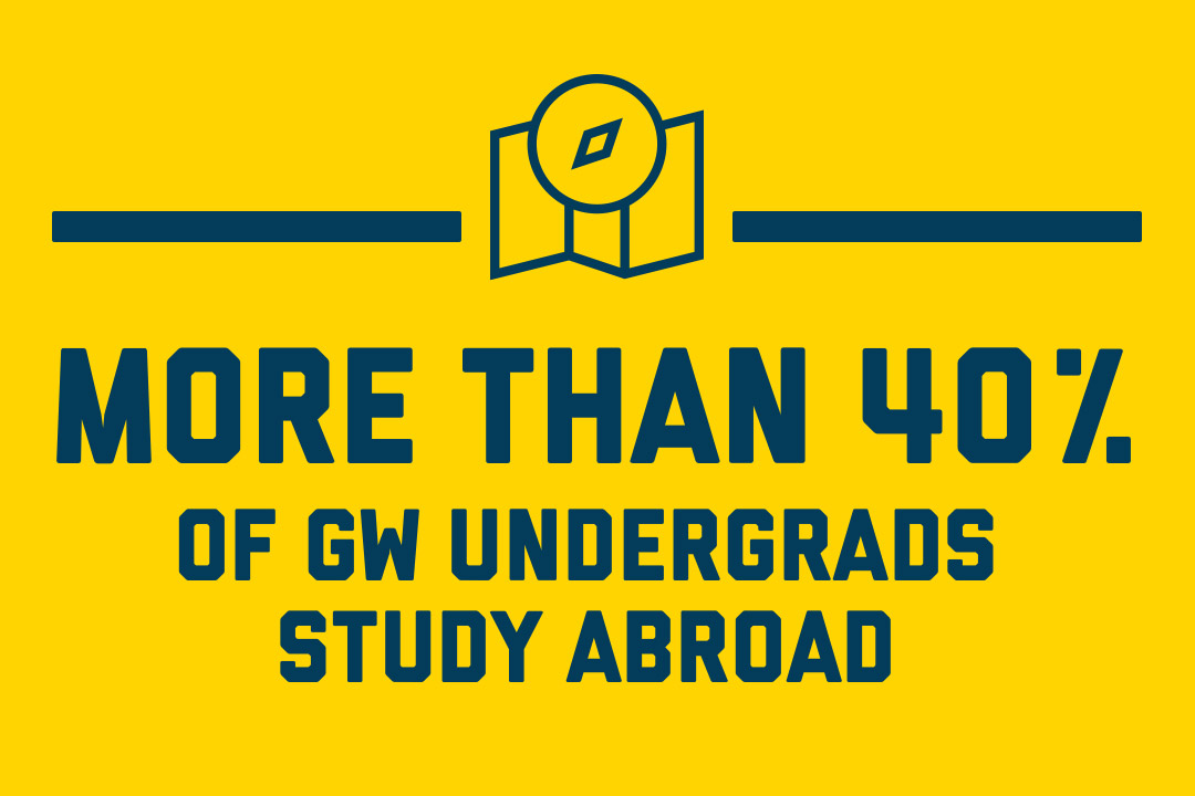 More than 40% of GW undergraduates study abroad
