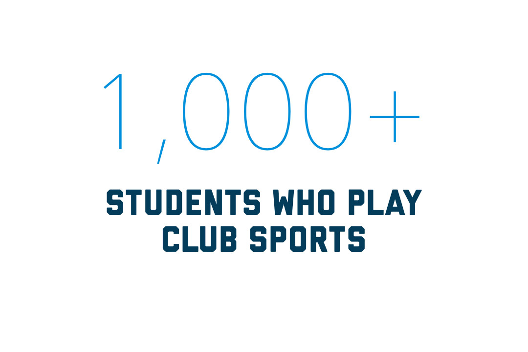 More than 1000 GW students play club sports