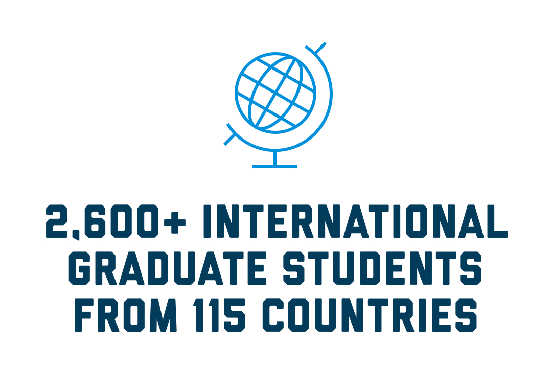 2,600+ International Graduate Students from 115 Countries