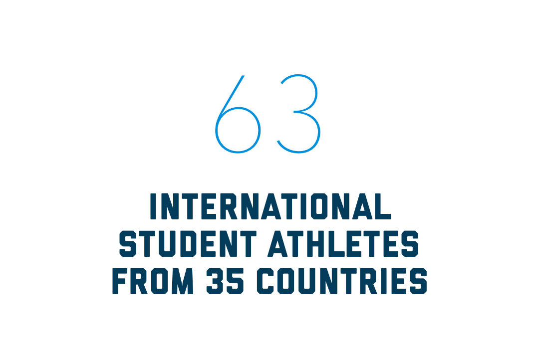 GW has 63 international student athletes from 35 countries