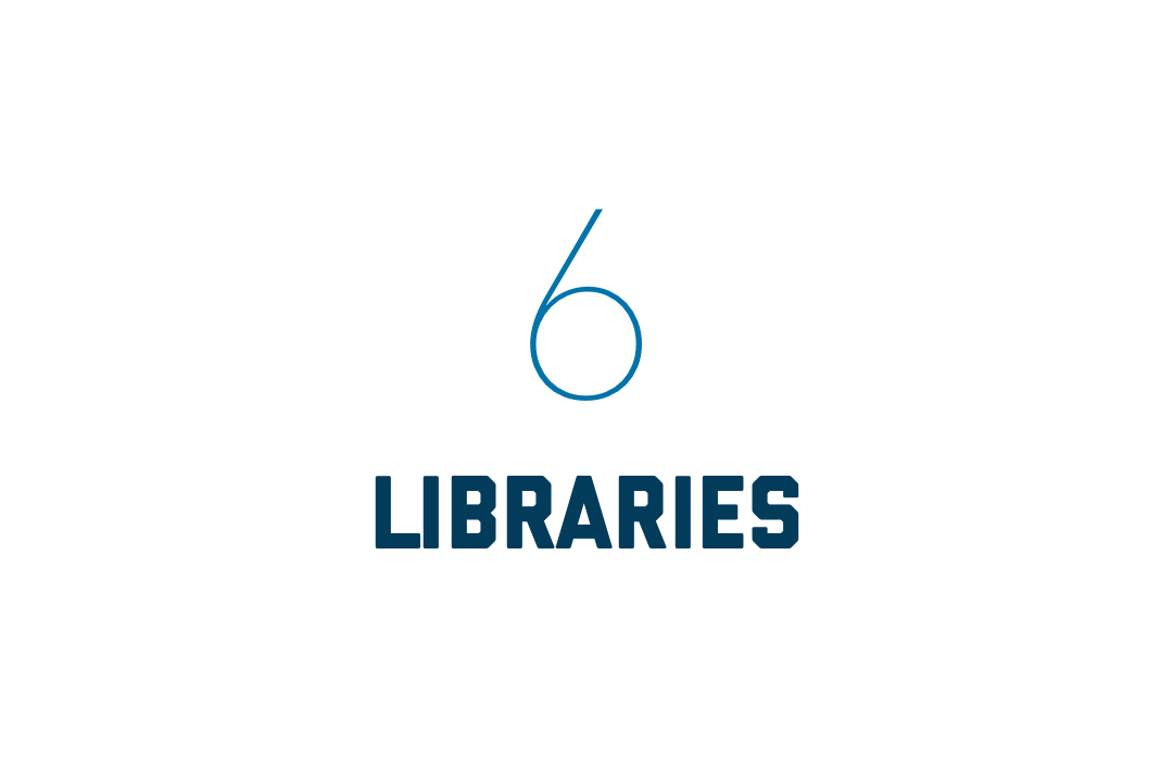 GW has 6 libraries