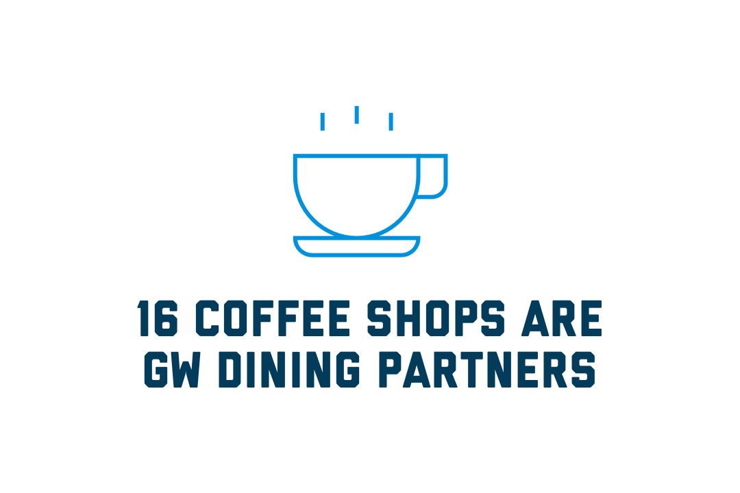 16 coffee shops are GW dining partners