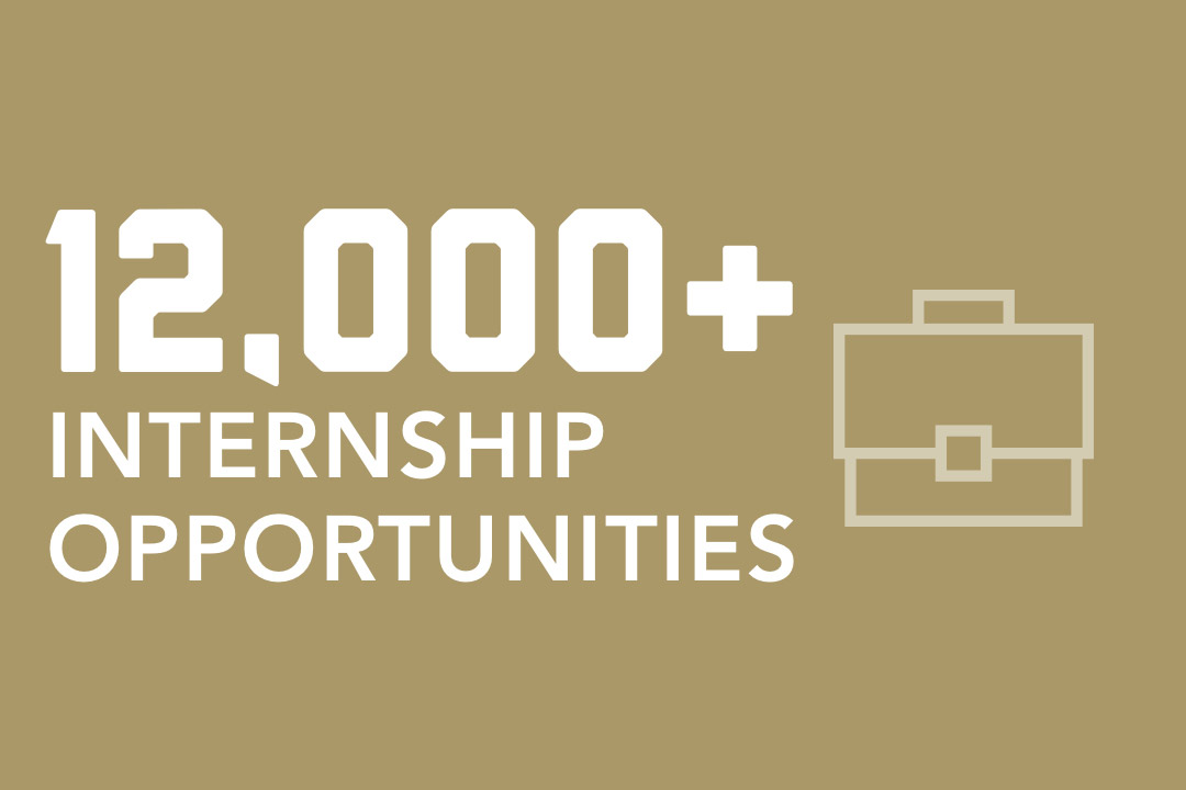 There are more than 12,000 internship opportunities for GW students