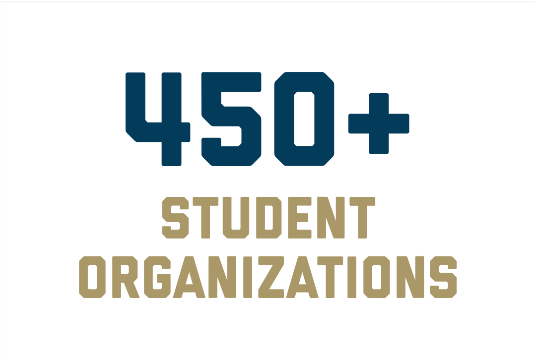 GW has more than 450 Student Organizations
